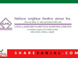 civil laghubitta bittiya sanstha
