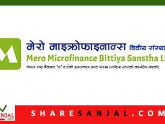 mero microfinance