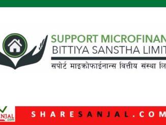 Support Microfinance Bittiya Sanstha